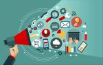Роль торговой марки в маркетинге